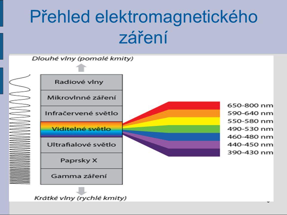 Přehled elektromagnetického záření 6