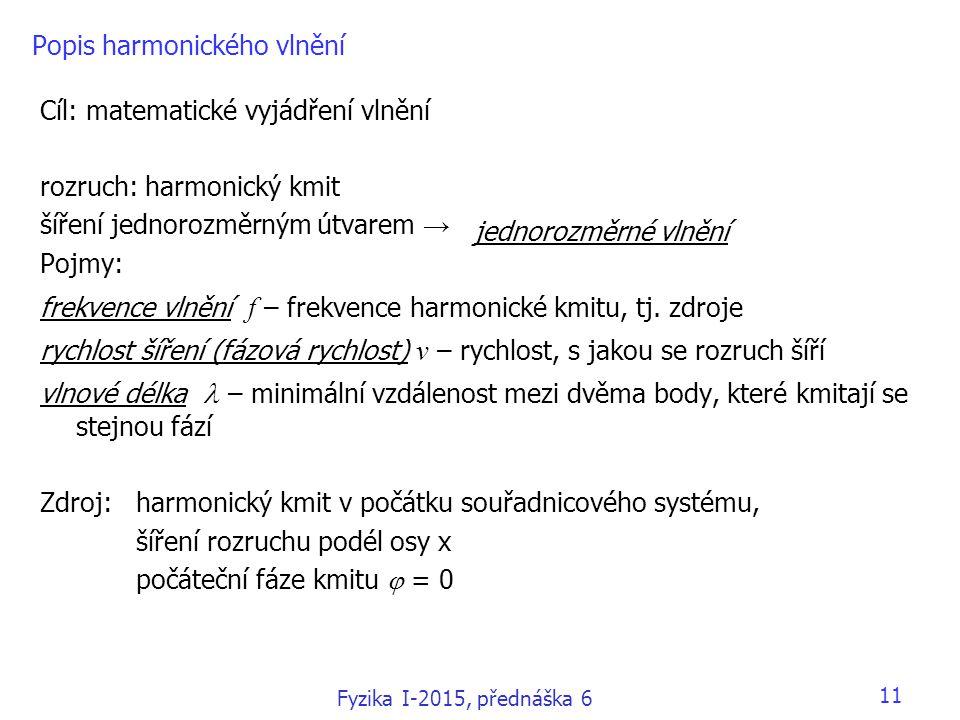 11 Popis harmonického vlnění Cíl: matematické vyjádření vlnění rozruch: harmonický kmit šíření jednorozměrným útvarem → Pojmy: frekvence vlnění f – fr