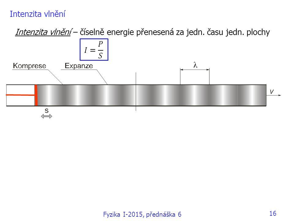 16 Intenzita vlnění Intenzita vlnění – číselně energie přenesená za jedn. času jedn. plochy Fyzika I-2015, přednáška 6