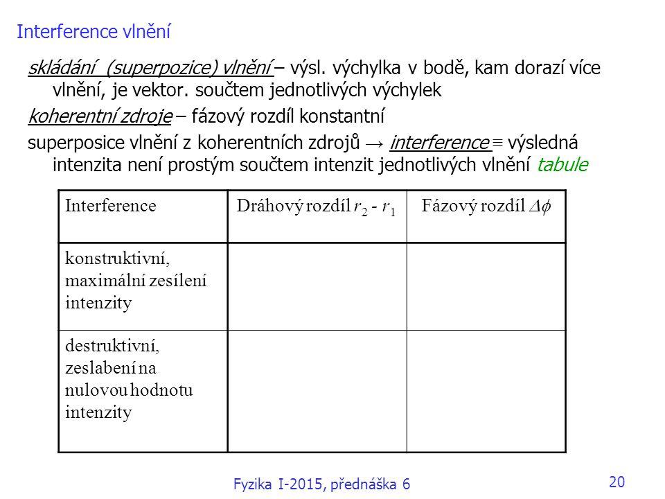 20 Interference vlnění skládání (superpozice) vlnění – výsl. výchylka v bodě, kam dorazí více vlnění, je vektor. součtem jednotlivých výchylek koheren