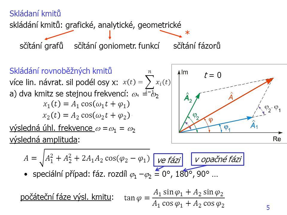 5 Skládaní kmitů skládání kmitů: grafické, analytické, geometrické Skládání rovnoběžných kmitů více lin. návrat. sil podél osy x: a) dva kmitz se stej