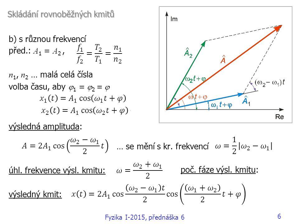 b) s různou frekvencí před.: A 1 = A 2, n 1, n 2 … malá celá čísla volba času, aby  1 =  2 =  výsledná amplituda: … se mění s kr. frekvencí úhl. f