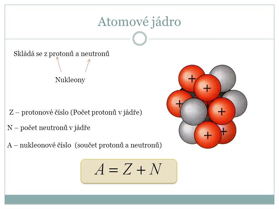Nuklid – látka, která je složená z atomů se stejným protonovým číslem Z a nukleonový číslem A Nukleonové číslo Protonové číslo ČásticeElektrický náboj m/um/m e Proton+e1,0072771835 Neutron01,0086651838 Elektron-e0,00054861