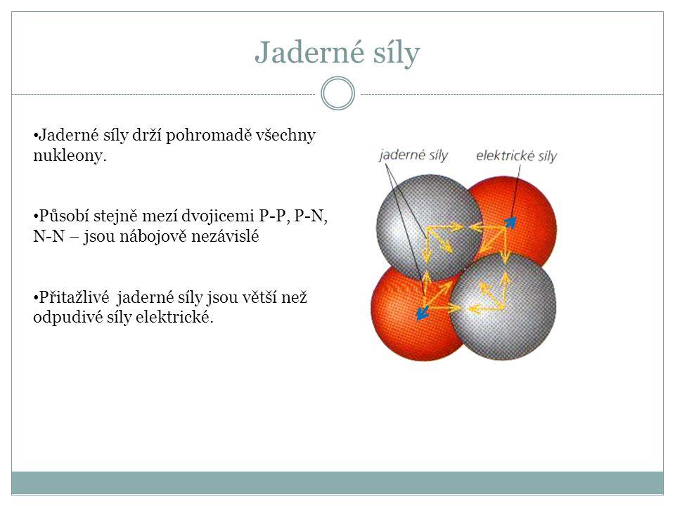 Jaderné síly Jaderné síly drží pohromadě všechny nukleony. Působí stejně mezí dvojicemi P-P, P-N, N-N – jsou nábojově nezávislé Přitažlivé jaderné síl
