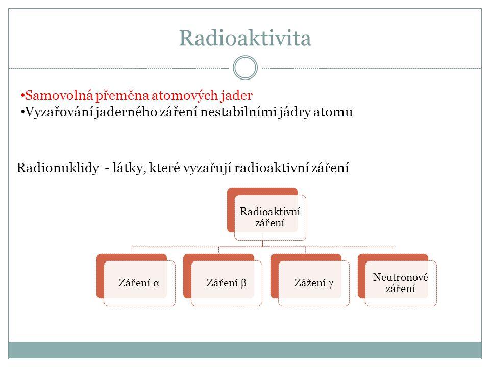 Radioaktivita Samovolná přeměna atomových jader Vyzařování jaderného záření nestabilními jádry atomu Radionuklidy - látky, které vyzařují radioaktivní