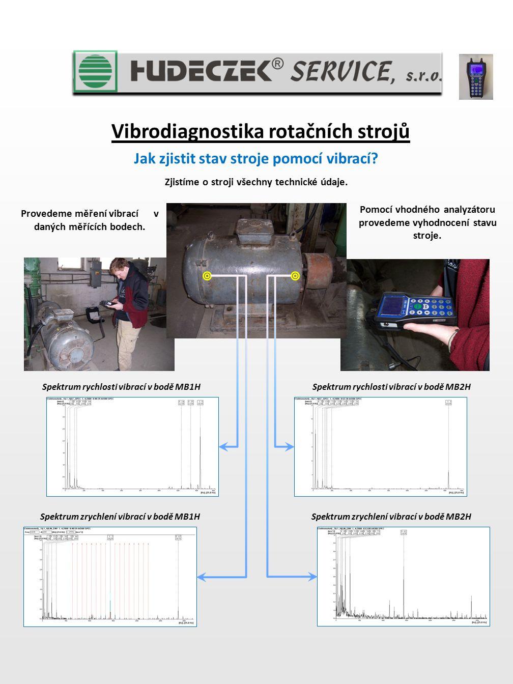 Vibrodiagnostika rotačních strojů Jak zjistit stav stroje pomocí vibrací? Zjistíme o stroji všechny technické údaje. Provedeme měření vibrací v daných