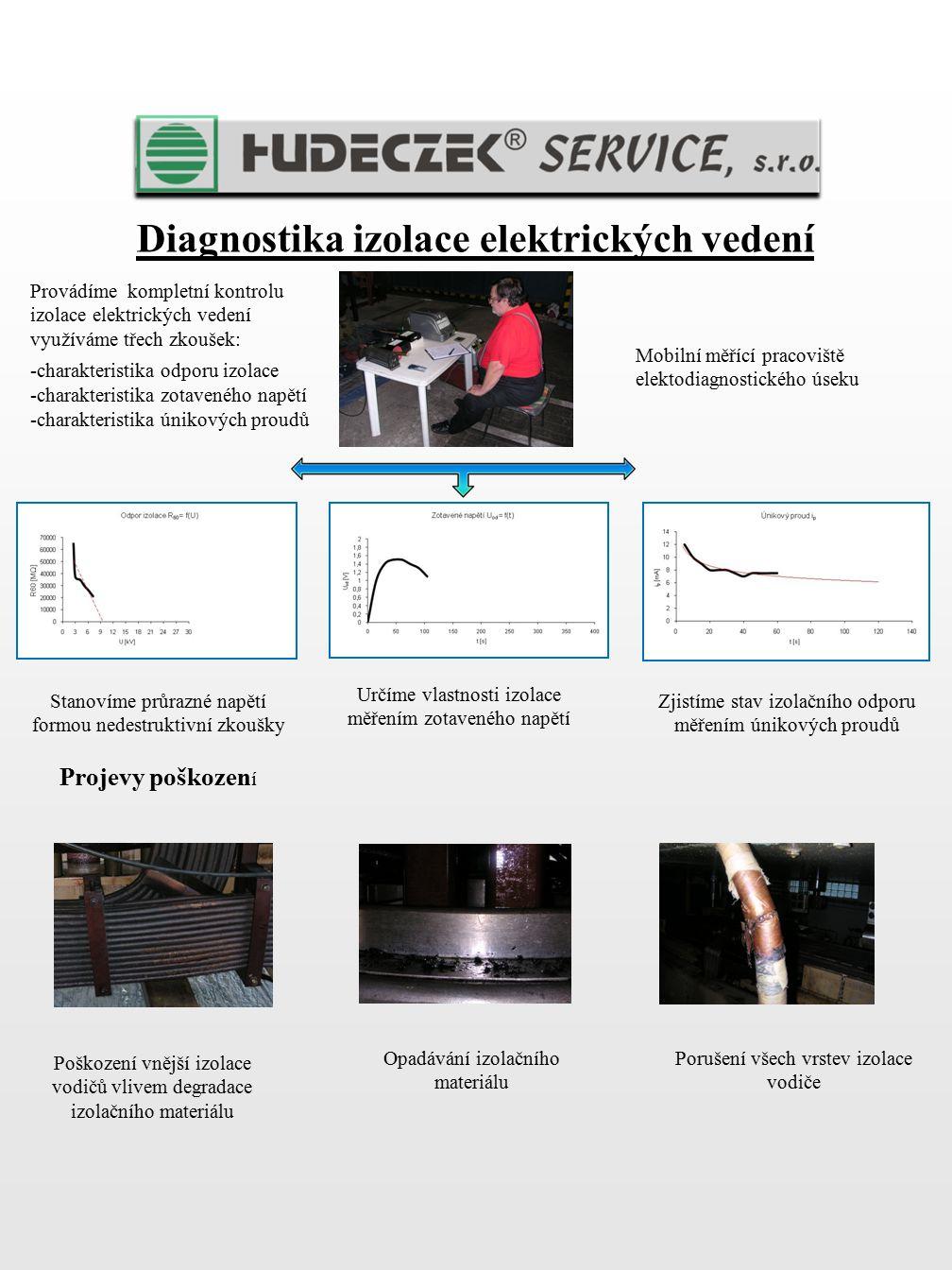 Diagnostika izolace elektrických vedení Mobilní měřící pracoviště elektodiagnostického úseku Stanovíme průrazné napětí formou nedestruktivní zkoušky P