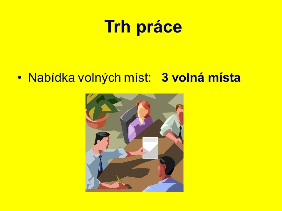 Střední odborná škola a Střední odborné učiliště, Vyškov, Sochorova 15 http://www.sos.vyskov.cz/ Možnosti studia v okolí Vyškova