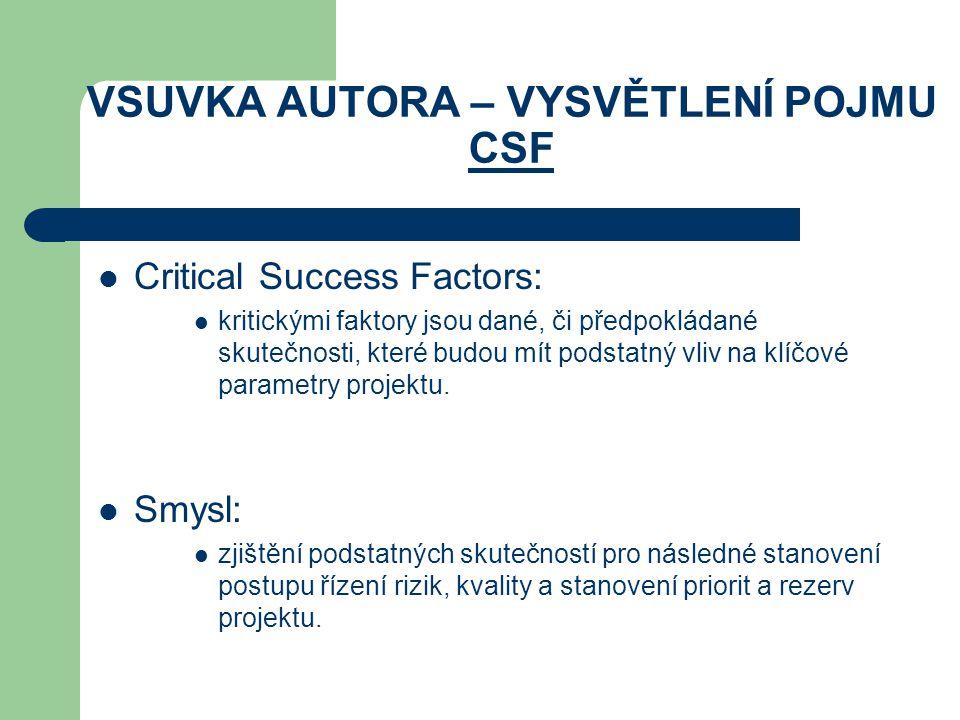 VSUVKA AUTORA – VYSVĚTLENÍ POJMU CSF Critical Success Factors: kritickými faktory jsou dané, či předpokládané skutečnosti, které budou mít podstatný v