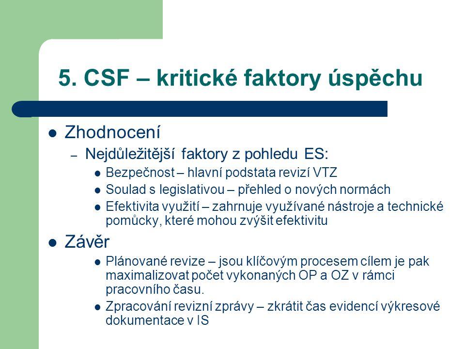 Zhodnocení – Nejdůležitější faktory z pohledu ES: Bezpečnost – hlavní podstata revizí VTZ Soulad s legislativou – přehled o nových normách Efektivita