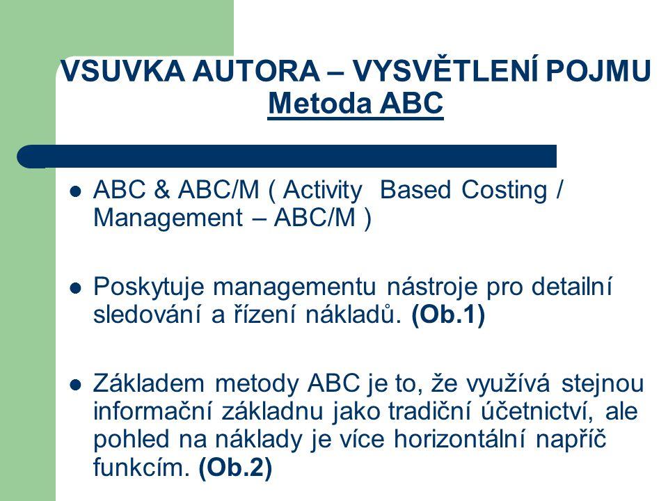 VSUVKA AUTORA – VYSVĚTLENÍ POJMU Metoda ABC ABC & ABC/M ( Activity Based Costing / Management – ABC/M ) Poskytuje managementu nástroje pro detailní sl