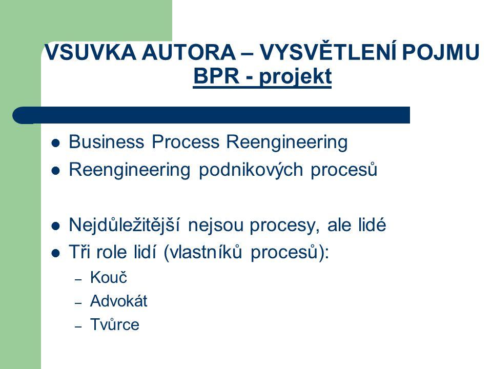 VSUVKA AUTORA – VYSVĚTLENÍ POJMU BPR - projekt Business Process Reengineering Reengineering podnikových procesů Nejdůležitější nejsou procesy, ale lid