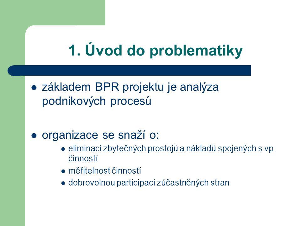 1. Úvod do problematiky základem BPR projektu je analýza podnikových procesů organizace se snaží o: eliminaci zbytečných prostojů a nákladů spojených