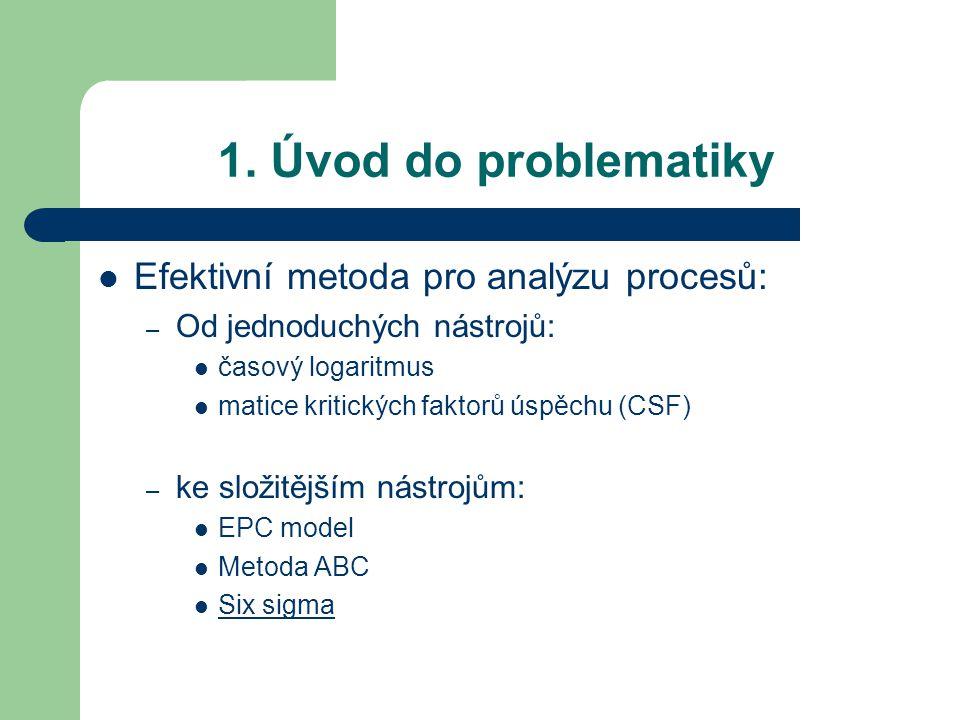 1. Úvod do problematiky Efektivní metoda pro analýzu procesů: – Od jednoduchých nástrojů: časový logaritmus matice kritických faktorů úspěchu (CSF) –