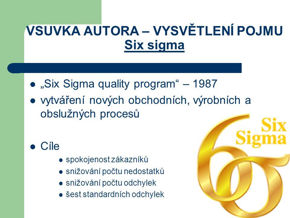 """VSUVKA AUTORA – VYSVĚTLENÍ POJMU Six sigma """"Six Sigma quality program"""" – 1987 vytváření nových obchodních, výrobních a obslužných procesů Cíle spokoje"""