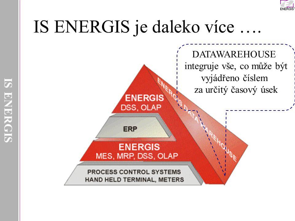 IS ENERGIS DATAWAREHOUSE integruje vše, co může být vyjádřeno číslem za určitý časový úsek IS ENERGIS je daleko více ….