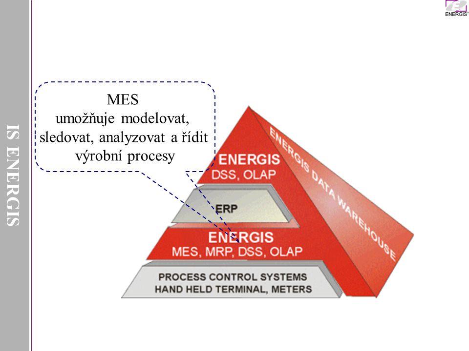IS ENERGIS MES umožňuje modelovat, sledovat, analyzovat a řídit výrobní procesy