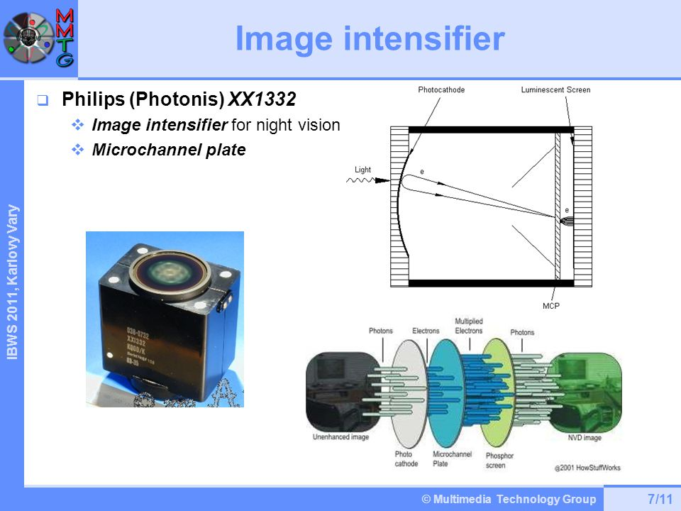 © Multimedia Technology Group IBWS 2 011, Karlovy Vary Image intensifier  Philips (Photonis) XX1332  Image intensifier for night vision  Microchann