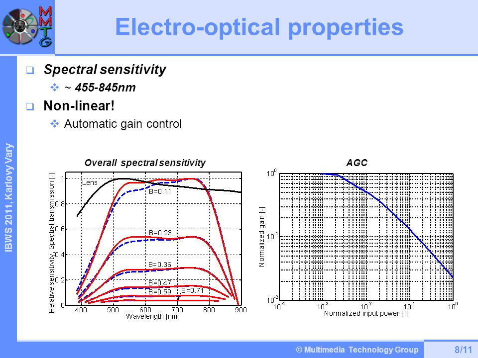 © Multimedia Technology Group IBWS 2 011, Karlovy Vary Electro-optical properties  Spectral sensitivity  ~ 455-845nm  Non-linear.