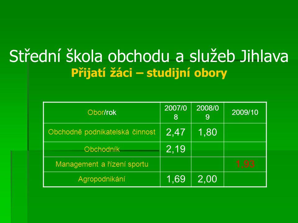 Střední škola obchodu a služeb Jihlava Přijatí žáci – studijní obory Obor/rok 2007/0 8 2008/0 9 2009/10 Obchodně podnikatelská činnost 2,471,80 Obchod