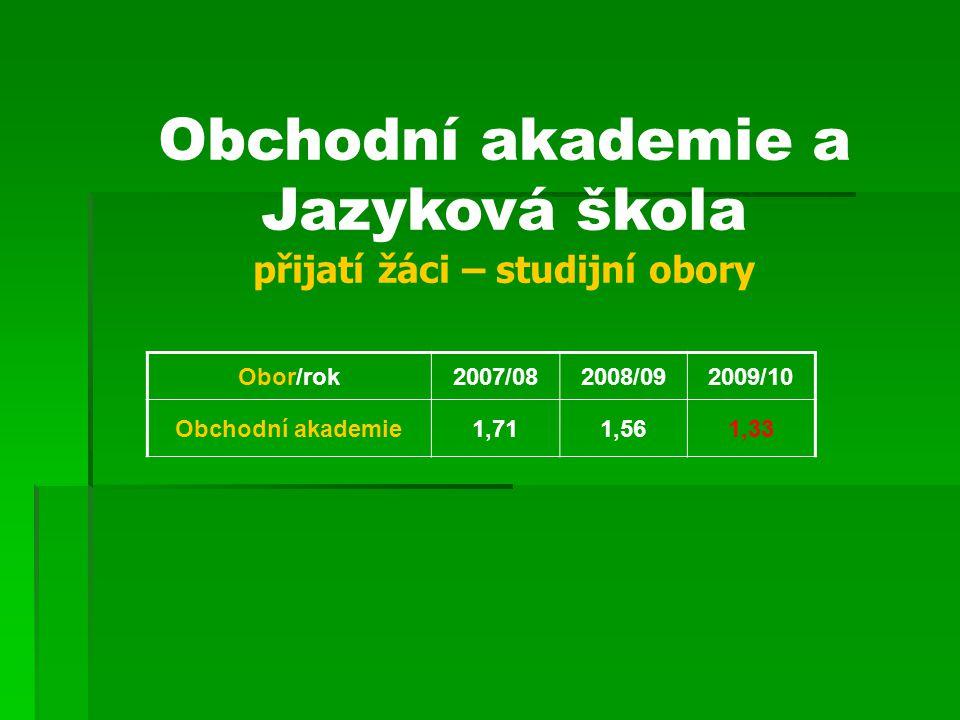 Hotelová škola Světlá nad Sázavou přijatí žáci – studijní obory Obor/rok2007/08 Hotelnictví a turismus 2,28