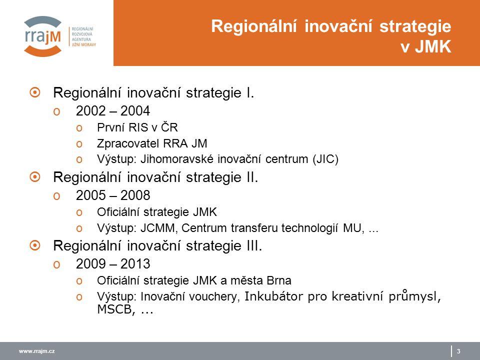 www.rrajm.cz 3 Regionální inovační strategie v JMK  Regionální inovační strategie I. o2002 – 2004 oPrvní RIS v ČR oZpracovatel RRA JM oVýstup: Jihomo