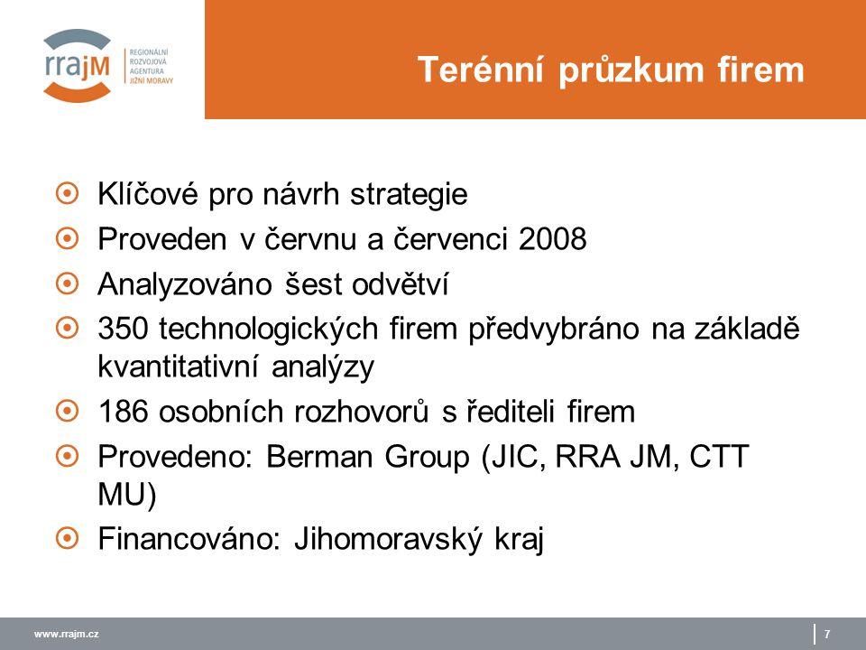 www.rrajm.cz 7 Terénní průzkum firem  Klíčové pro návrh strategie  Proveden v červnu a červenci 2008  Analyzováno šest odvětví  350 technologických firem předvybráno na základě kvantitativní analýzy  186 osobních rozhovorů s řediteli firem  Provedeno: Berman Group (JIC, RRA JM, CTT MU)  Financováno: Jihomoravský kraj