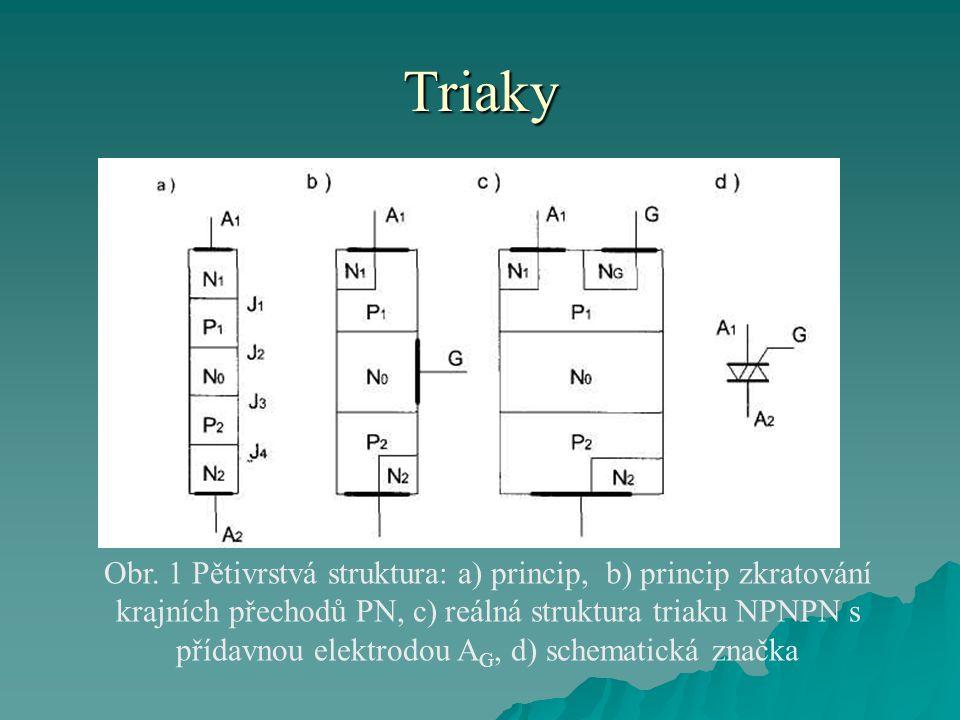 Triaky Obr. 1 Pětivrstvá struktura: a) princip, b) princip zkratování krajních přechodů PN, c) reálná struktura triaku NPNPN s přídavnou elektrodou A
