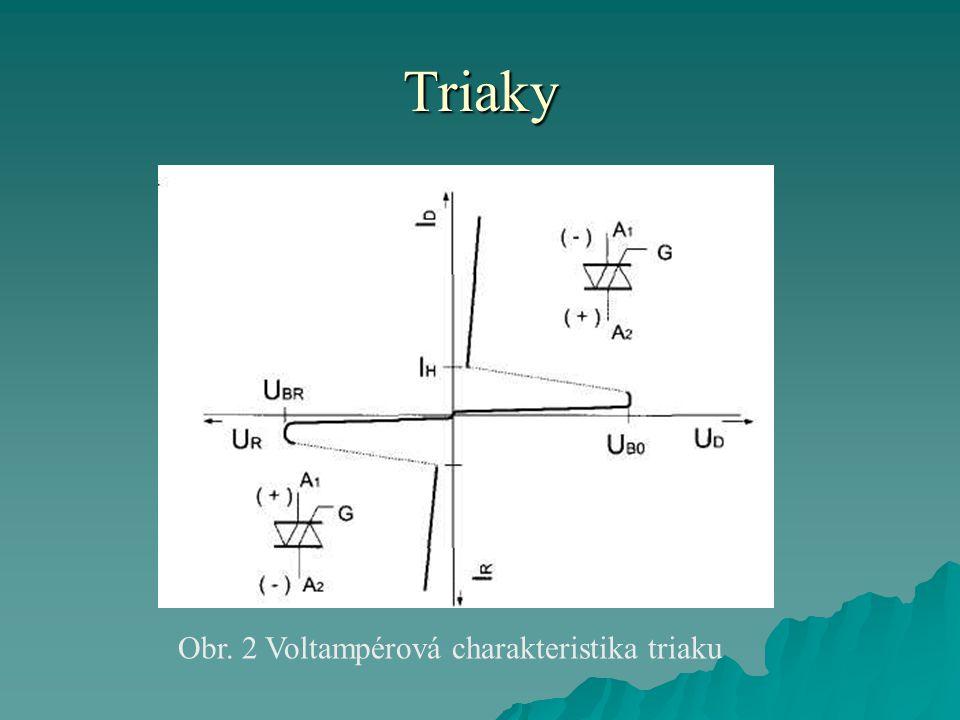 Triaky Obr. 2 Voltampérová charakteristika triaku