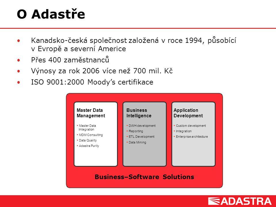 Customer Intelligence Solutions O Adastře Kanadsko-česká společnost založená v roce 1994, působící v Evropě a severní Americe Přes 400 zaměstnanců Výn