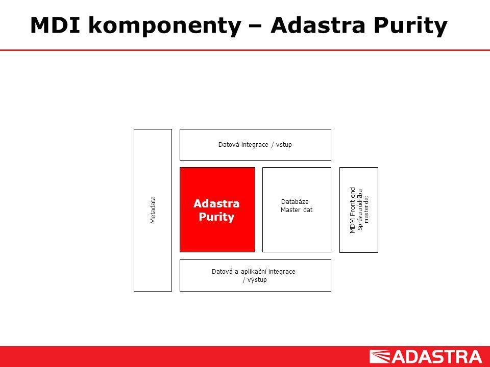 Customer Intelligence Solutions MDI komponenty – Adastra Purity MDM Front end Správa a údržba master dat Databáze Master dat Datová integrace / vstup