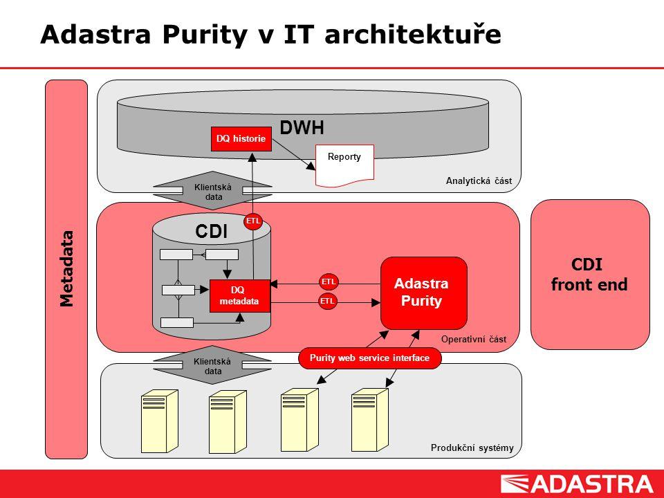 Customer Intelligence Solutions Produkční systémy CDI DWH Operativní část Analytická část Klientská data Adastra Purity ETL DQ metadata Purity web ser