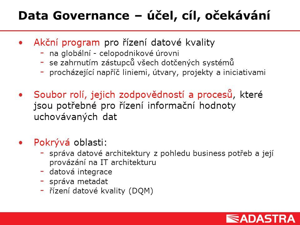 Customer Intelligence Solutions Data Governance – účel, cíl, očekávání Akční program pro řízení datové kvality  na globální - celopodnikové úrovni 
