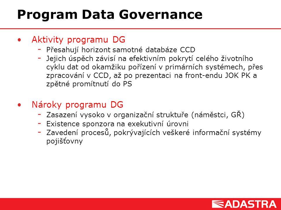 Customer Intelligence Solutions Program Data Governance Aktivity programu DG  Přesahují horizont samotné databáze CCD  Jejich úspěch závisí na efekt