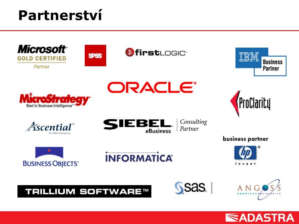 Customer Intelligence Solutions Partnerství