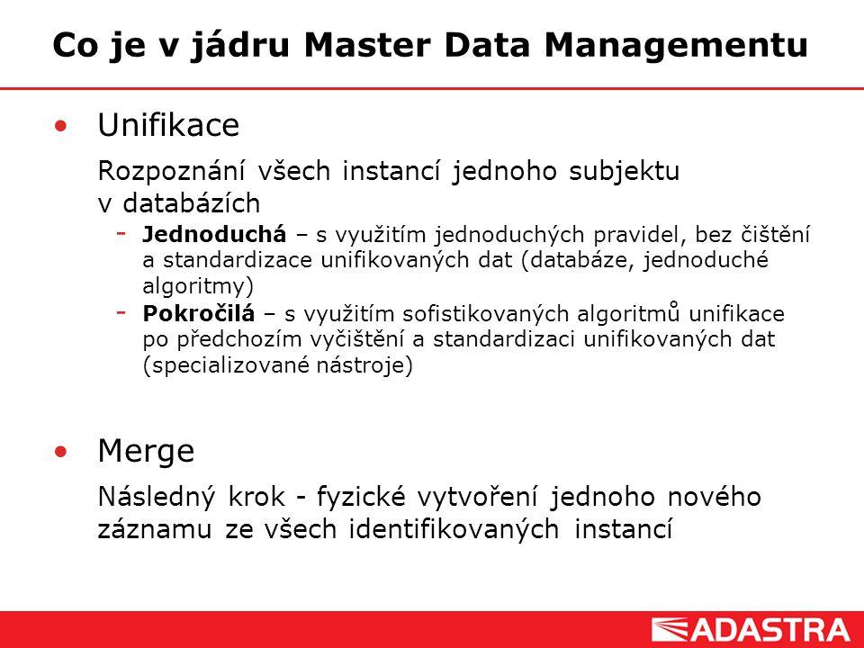 Customer Intelligence Solutions Co je v jádru Master Data Managementu Unifikace Rozpoznání všech instancí jednoho subjektu v databázích  Jednoduchá –
