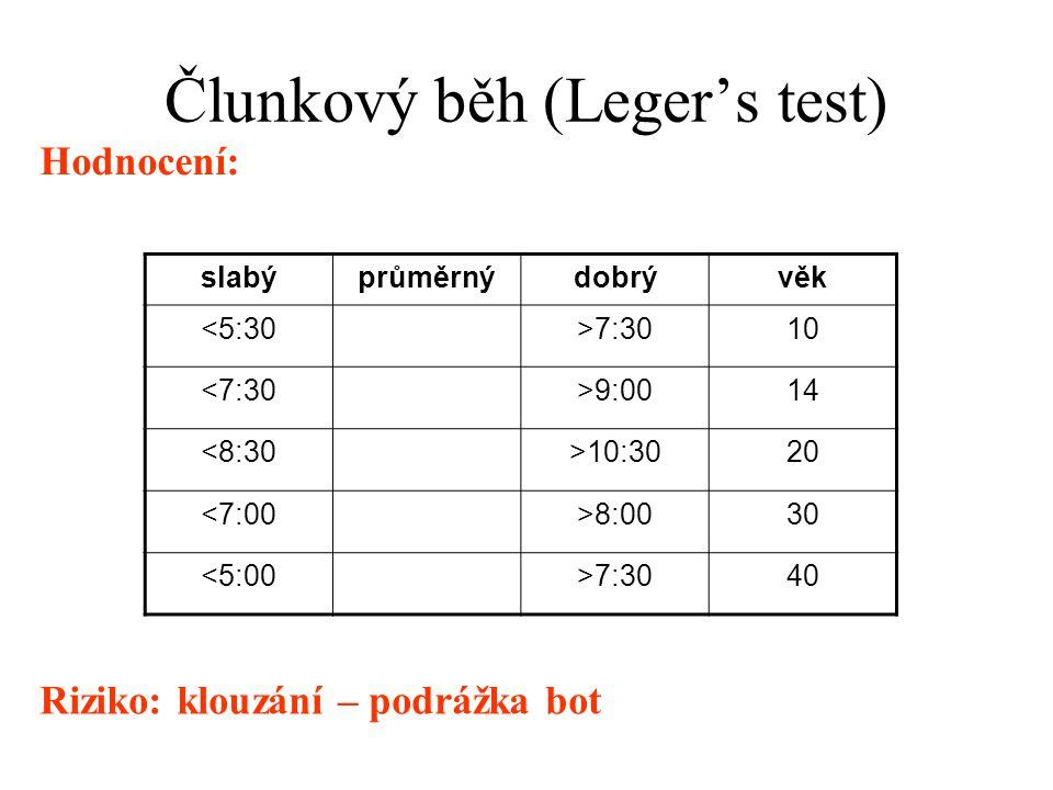 Člunkový běh (Leger's test) Hodnocení: slabýprůměrnýdobrývěk <5:30>7:3010 <7:30>9:0014 <8:30>10:3020 <7:00>8:0030 <5:00>7:3040 Riziko: klouzání – podr