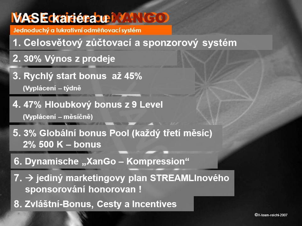 Ihre Karriere bei XANGO Jednoduchý a lukrativní odm ěň ovací systém © X-team-reichl-2007 VASE kariéra u XANGO 5.