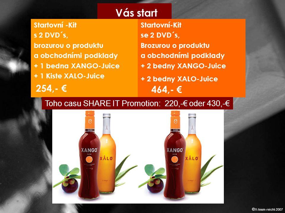 Vás start Startovní -Kit s 2 DVD´s, brozurou o produktu a obchodními podklady + 1 bedna XANGO-Juice + 1 Kiste XALO-Juice 254,- € Startovní-Kit se 2 DVD´s, Brozurou o produktu a obchodními podklady + 2 bedny XANGO-Juice + 2 bedny XALO-Juice 464,- € © X-team-reichl-2007 Toho casu SHARE IT Promotion: 220,-€ oder 430,-€