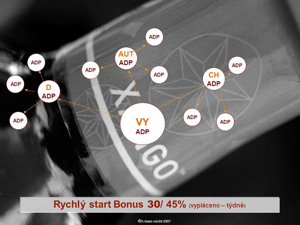 VY ADP AUT ADP CH ADP D ADP © X-team-reichl-2007 Rychlý start Bonus 30 / 45% ( vypláceno – týdně )