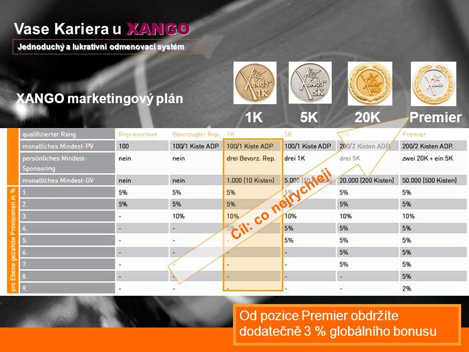 XANGO Vase Kariera u XANGO Jednoduchý a lukrativní odmenovací systém XANGO marketingový plán 1K5K20KPremier Od pozice Premier obdržíte dodatečně 3 % globálního bonusu Cíl: co nejrychleji