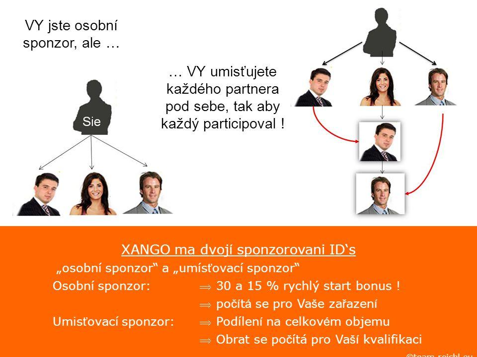 """© X-team-reichl-2007 XANGO ma dvoj í sponzorovani ID's """"osobní sponzor a """"umís ť ovací sponzor Osobní sponzor:  30 a 15 % rychlý start bonus ."""