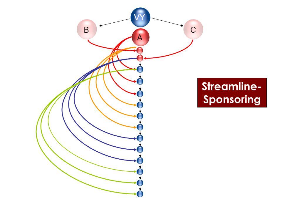 VY Streamline- Sponsoring B A C