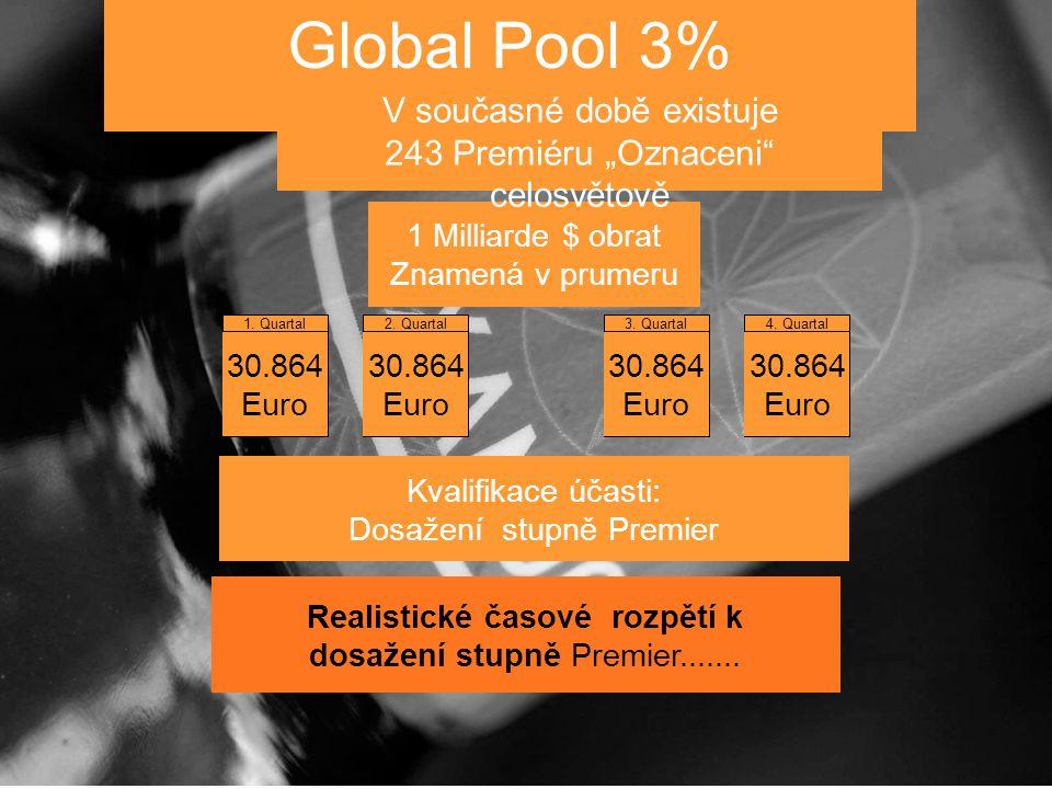 """Global Pool 3% 1 Milliarde $ obrat Znamená v prumeru 7,5 Mio Kvalifikace účasti: Dosažení stupně Premier V současné době existuje 243 Premiéru """"Oznaceni celosvětově 30.864 Euro 30.864 Euro 30.864 Euro 30.864 Euro Realistické časové rozpětí k dosažení stupně Premier......."""