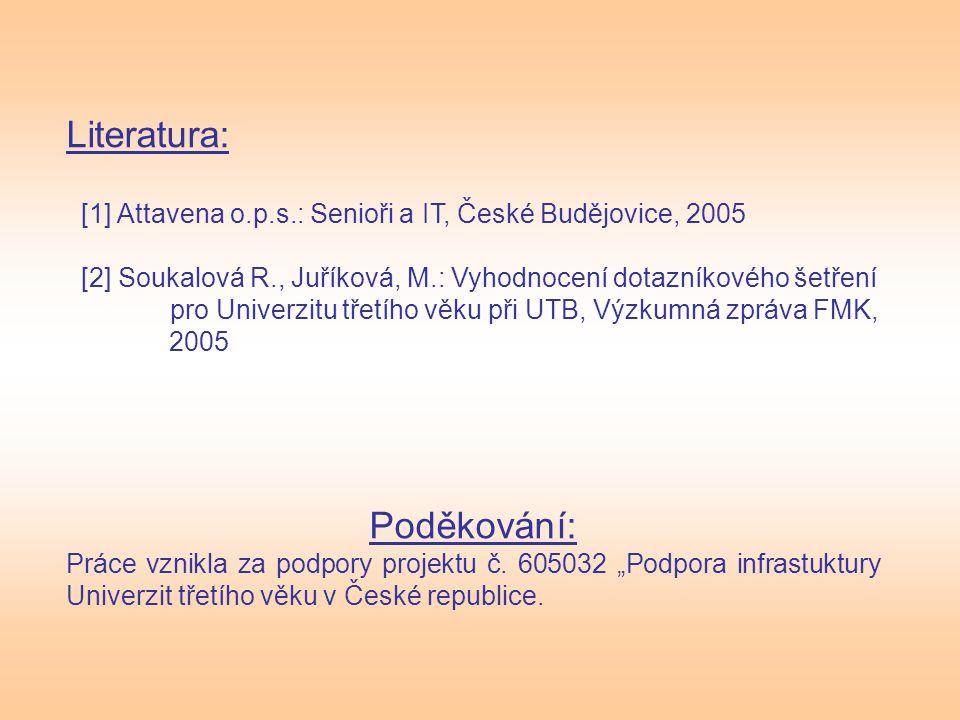 Literatura: [1] Attavena o.p.s.: Senioři a IT, České Budějovice, 2005 [2] Soukalová R., Juříková, M.: Vyhodnocení dotazníkového šetření pro Univerzitu