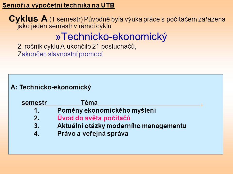Cyklus A (1 semestr) Původně byla výuka práce s počítačem zařazena jako jeden semestr v rámci cyklu »Technicko-ekonomický 2. ročník cyklu A ukončilo 2