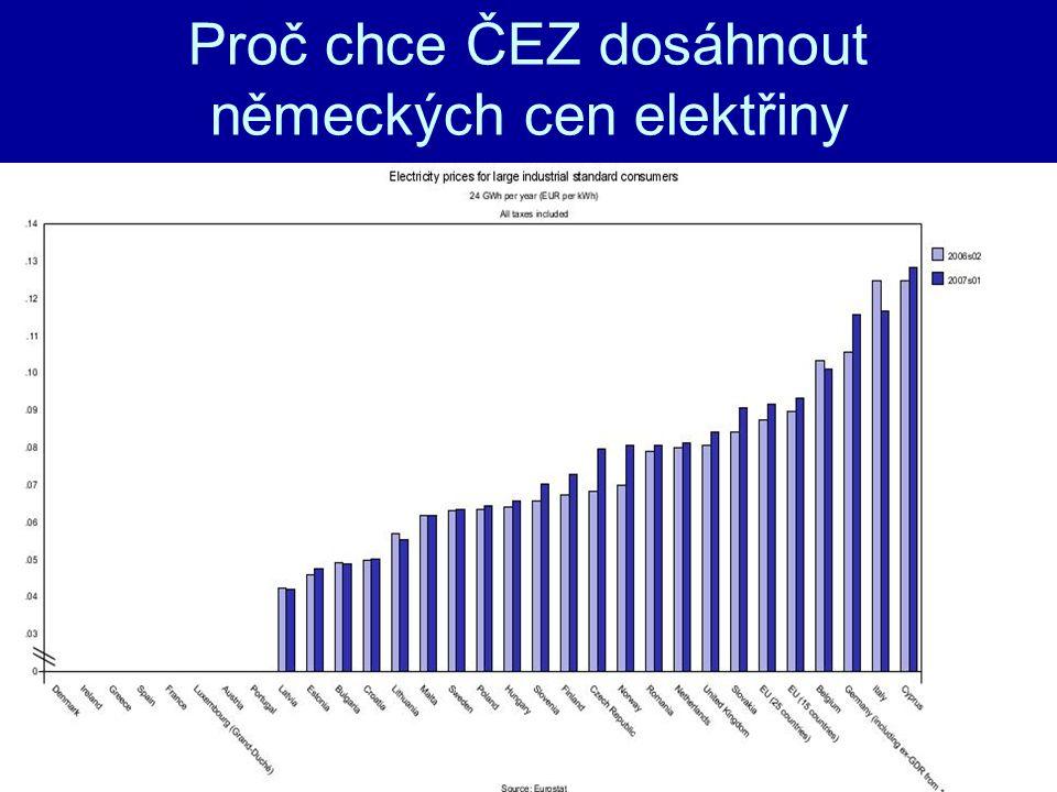 Proč chce ČEZ dosáhnout německých cen elektřiny