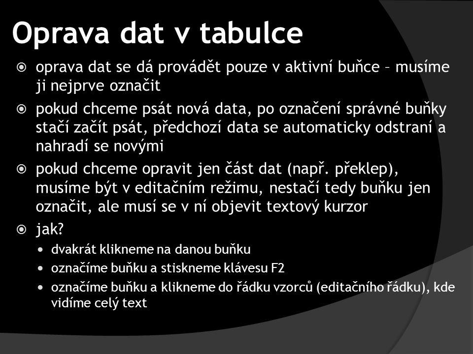 Oprava dat v tabulce  oprava dat se dá provádět pouze v aktivní buňce – musíme ji nejprve označit  pokud chceme psát nová data, po označení správné