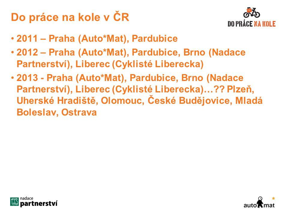 Do práce na kole v ČR 2011 – Praha (Auto*Mat), Pardubice 2012 – Praha (Auto*Mat), Pardubice, Brno (Nadace Partnerství), Liberec (Cyklisté Liberecka) 2013 - Praha (Auto*Mat), Pardubice, Brno (Nadace Partnerství), Liberec (Cyklisté Liberecka)… .
