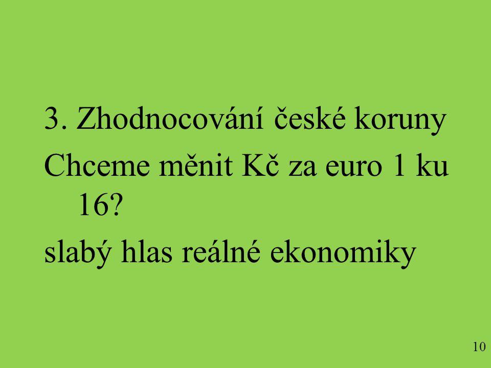 3. Zhodnocování české koruny Chceme měnit Kč za euro 1 ku 16 slabý hlas reálné ekonomiky 10